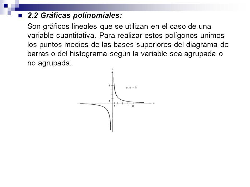 2.2 Gráficas polinomiales: Son gráficos lineales que se utilizan en el caso de una variable cuantitativa. Para realizar estos polígonos unimos los pun