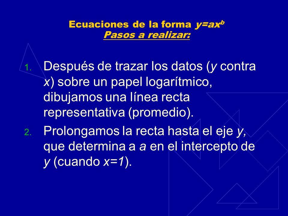 Ecuaciones de la forma y=ax b Pasos a realizar: 1. Después de trazar los datos (y contra x) sobre un papel logarítmico, dibujamos una línea recta repr