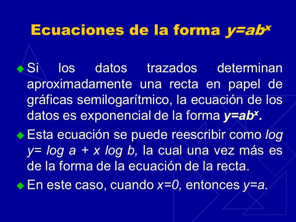 Ecuaciones de la forma y=ab x Si los datos trazados determinan aproximadamente una recta en papel de gráficas semilogarítmico, la ecuación de los dato