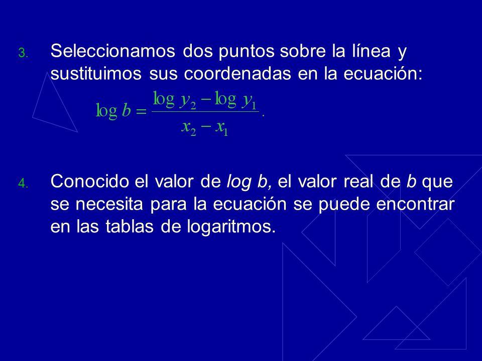 3. Seleccionamos dos puntos sobre la línea y sustituimos sus coordenadas en la ecuación: 4. Conocido el valor de log b, el valor real de b que se nece