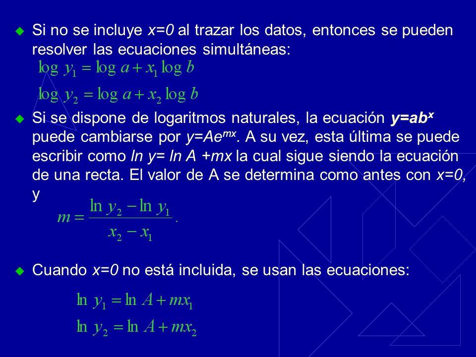 Si no se incluye x=0 al trazar los datos, entonces se pueden resolver las ecuaciones simultáneas: Si se dispone de logaritmos naturales, la ecuación y