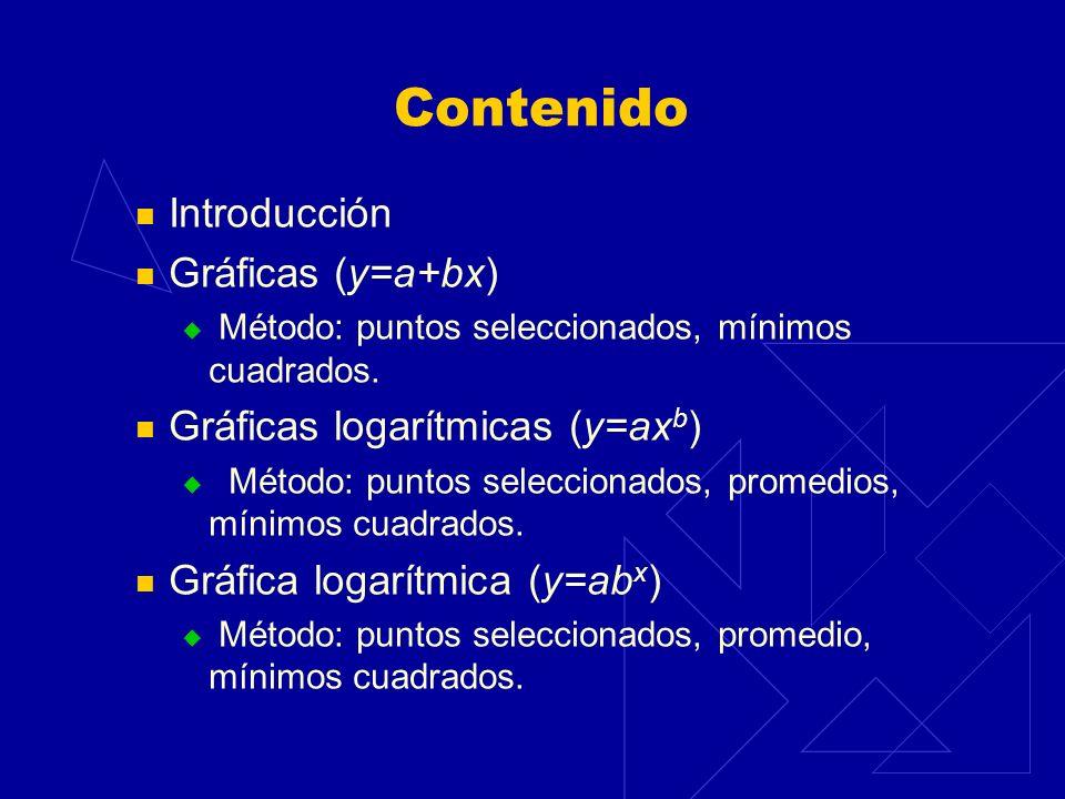 Contenido Introducción Gráficas (y=a+bx) Método: puntos seleccionados, mínimos cuadrados. Gráficas logarítmicas (y=ax b ) Método: puntos seleccionados