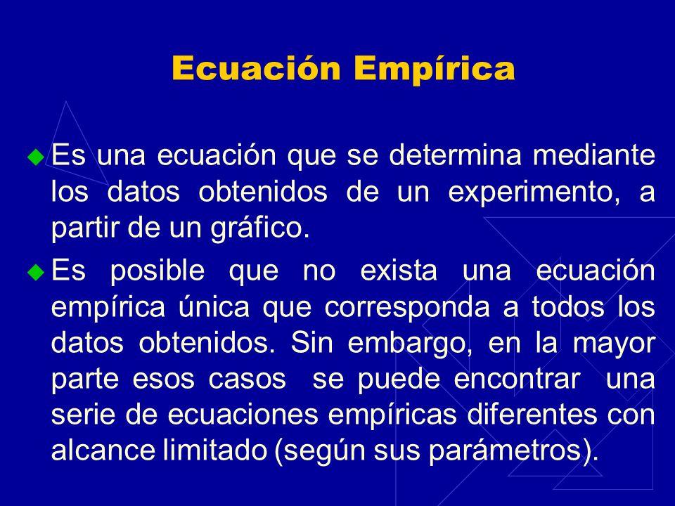 Ecuación Empírica Es una ecuación que se determina mediante los datos obtenidos de un experimento, a partir de un gráfico. Es posible que no exista un