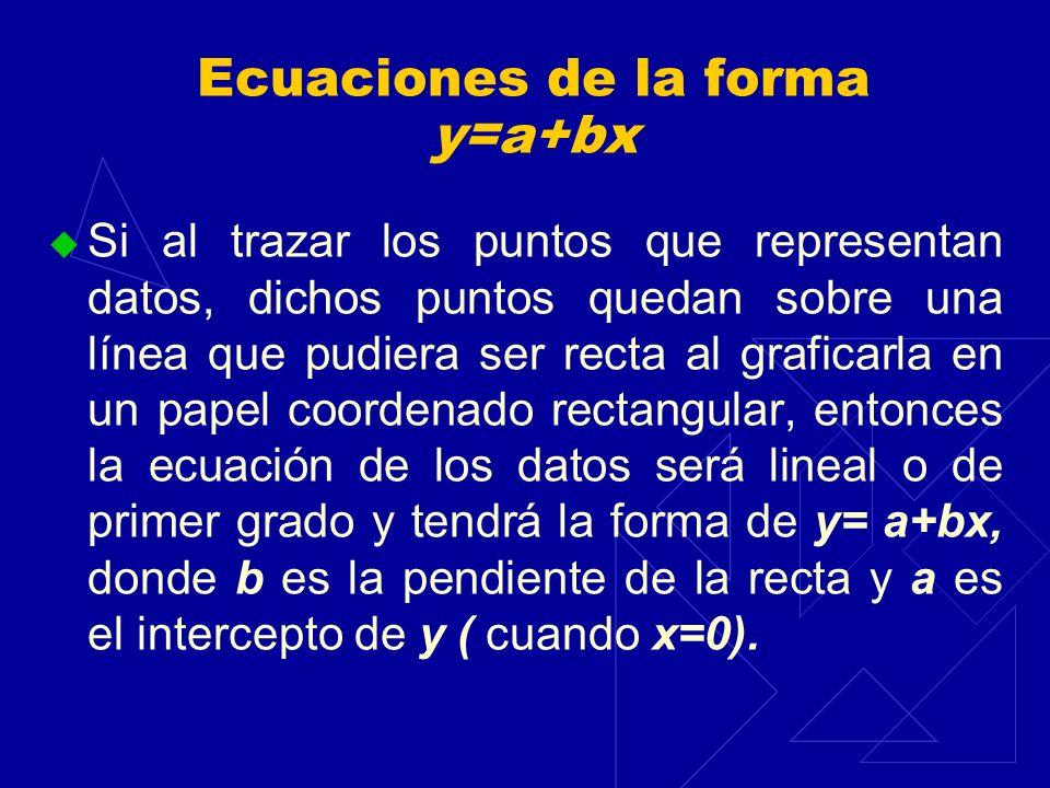 Ecuaciones de la forma y=a+bx Si al trazar los puntos que representan datos, dichos puntos quedan sobre una línea que pudiera ser recta al graficarla