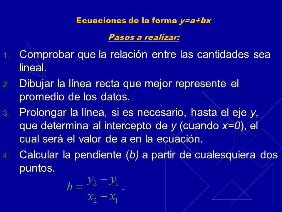 Ecuaciones de la forma y=a+bx Pasos a realizar: 1. Comprobar que la relación entre las cantidades sea lineal. 2. Dibujar la línea recta que mejor repr