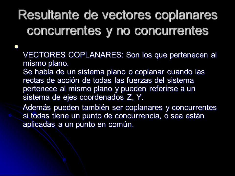 Resultante de vectores coplanares concurrentes y no concurrentes VECTORES COPLANARES: Son los que pertenecen al mismo plano. Se habla de un sistema pl