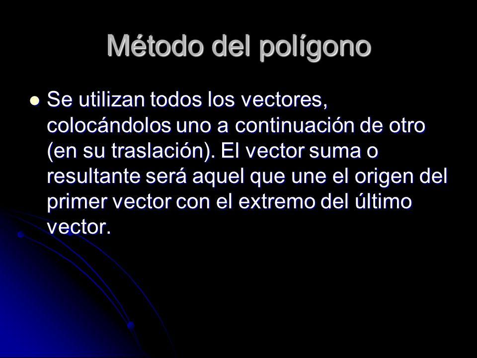 Método del polígono Se utilizan todos los vectores, colocándolos uno a continuación de otro (en su traslación). El vector suma o resultante será aquel