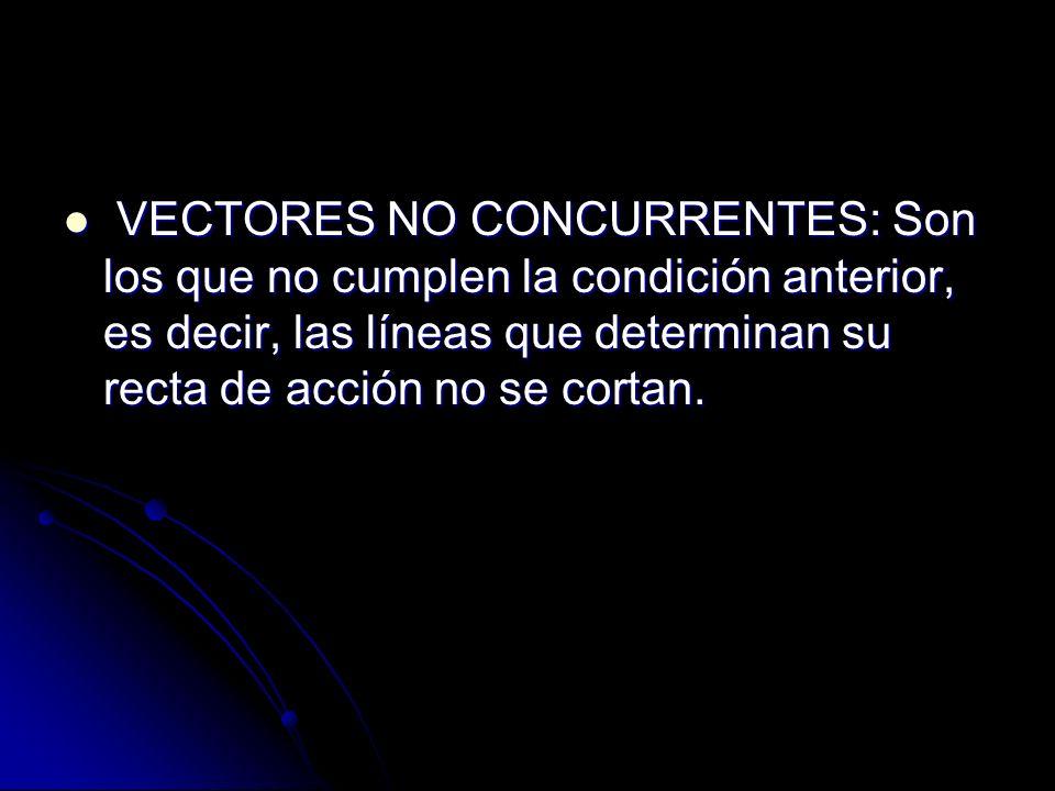 VECTORES NO CONCURRENTES: Son los que no cumplen la condición anterior, es decir, las líneas que determinan su recta de acción no se cortan. VECTORES