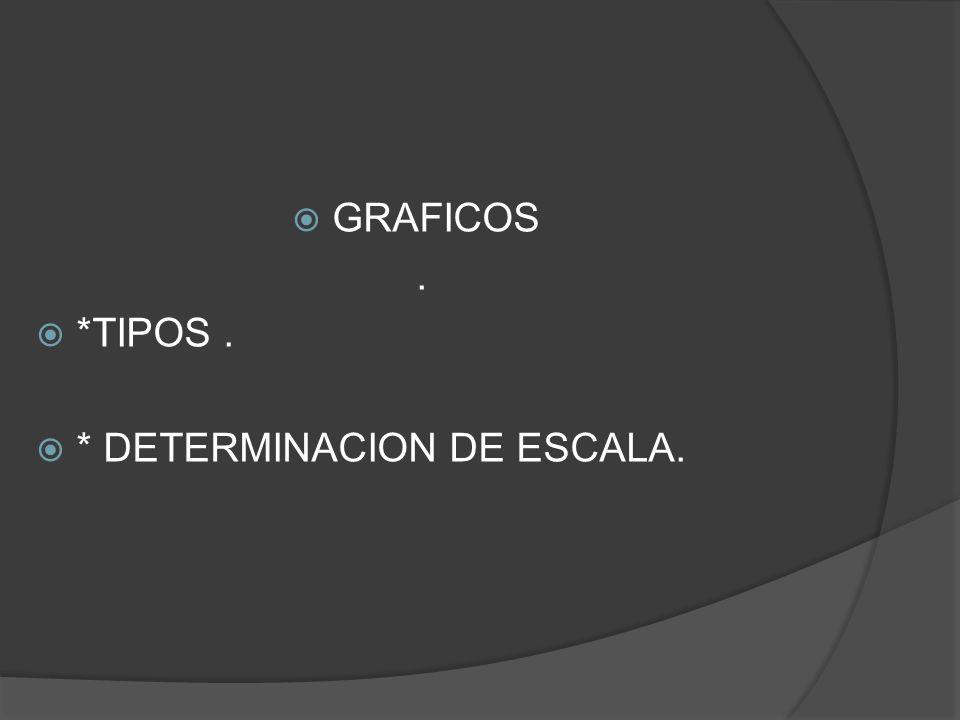 GRAFICOS. *TIPOS. * DETERMINACION DE ESCALA.