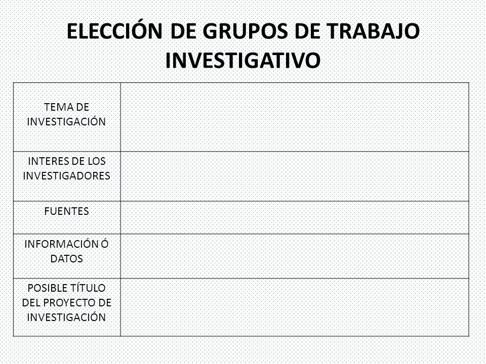 ELECCIÓN DE GRUPOS DE TRABAJO INVESTIGATIVO TEMA DE INVESTIGACIÓN INTERES DE LOS INVESTIGADORES FUENTES INFORMACIÓN Ó DATOS POSIBLE TÍTULO DEL PROYECT