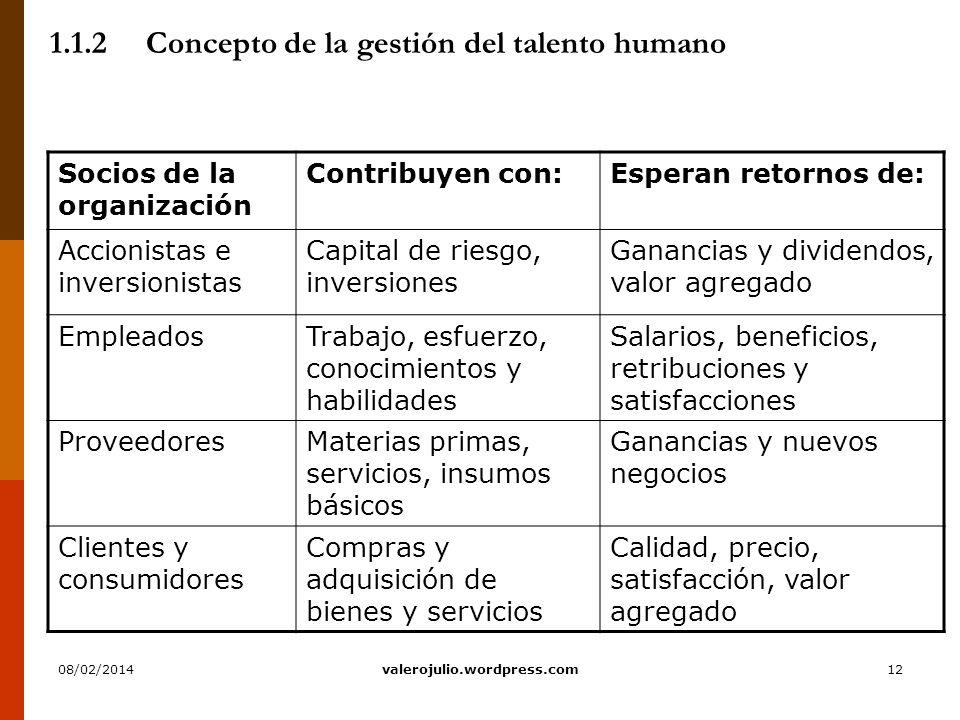 12 1.1.2Concepto de la gestión del talento humano Socios de la organización Contribuyen con:Esperan retornos de: Accionistas e inversionistas Capital