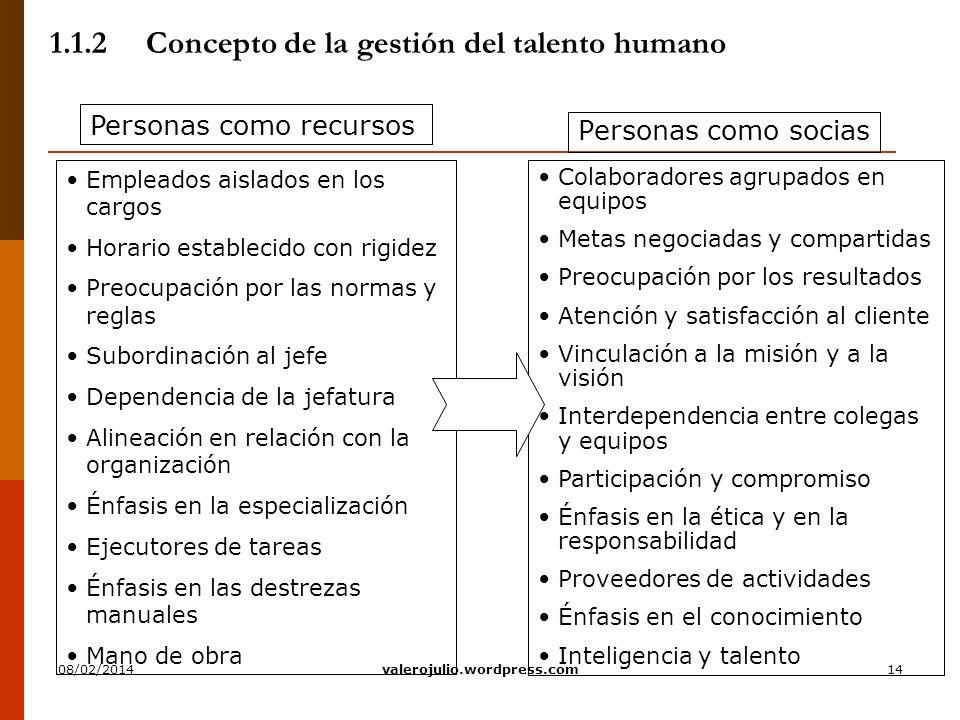 14 1.1.2Concepto de la gestión del talento humano Personas como socias Colaboradores agrupados en equipos Metas negociadas y compartidas Preocupación