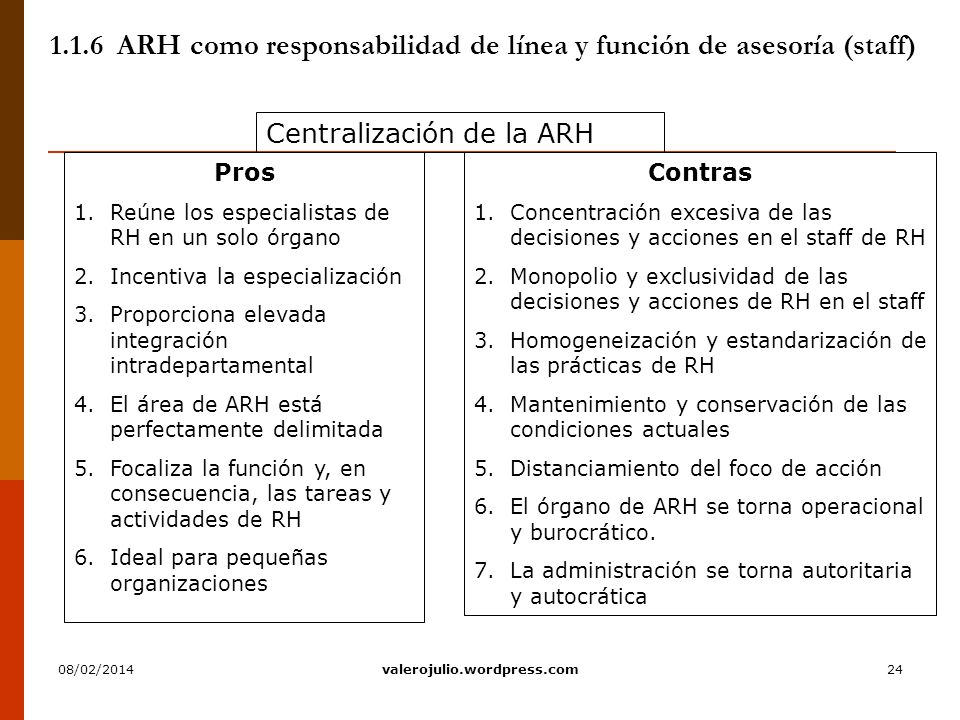 24 1.1.6 ARH como responsabilidad de línea y función de asesoría (staff) Centralización de la ARH Contras 1.Concentración excesiva de las decisiones y