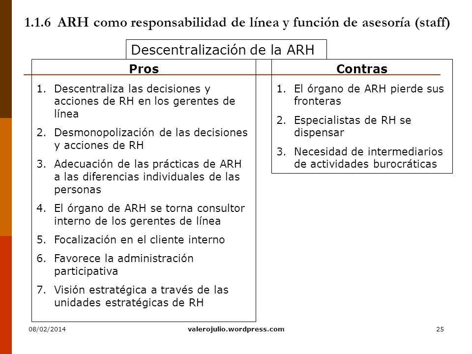 25 1.1.6 ARH como responsabilidad de línea y función de asesoría (staff) Descentralización de la ARH Contras 1.El órgano de ARH pierde sus fronteras 2