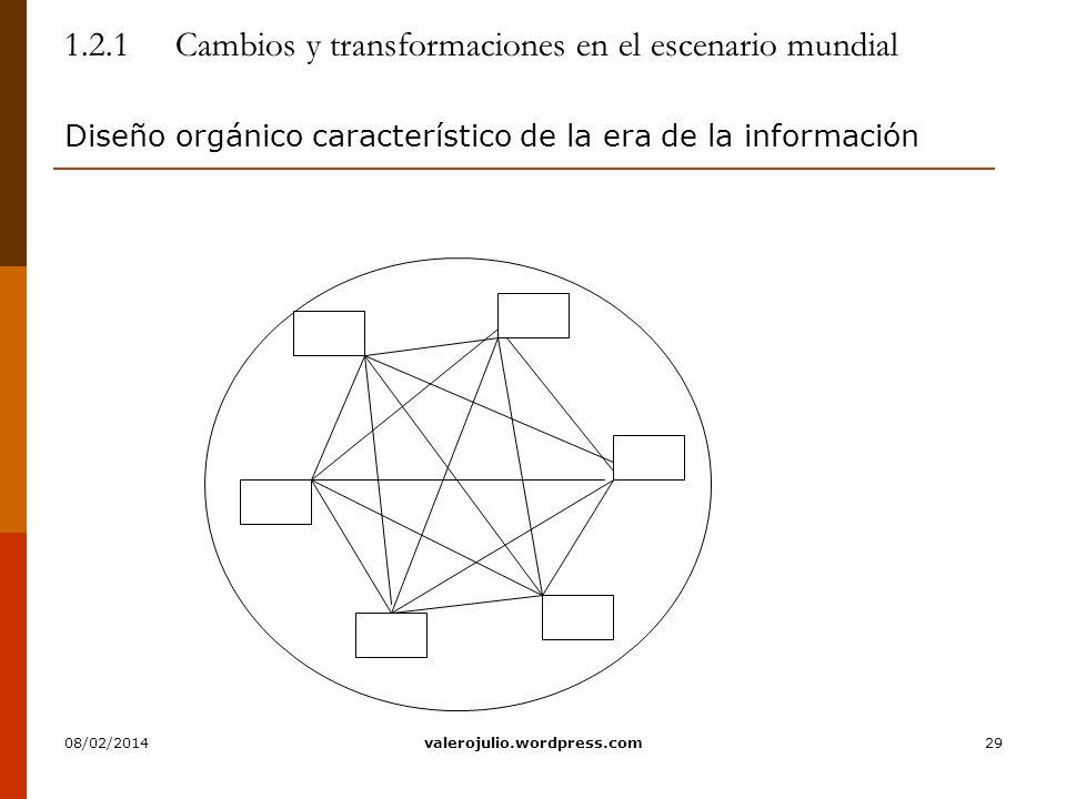 29 1.2.1 Cambios y transformaciones en el escenario mundial Diseño orgánico característico de la era de la información 08/02/2014valerojulio.wordpress