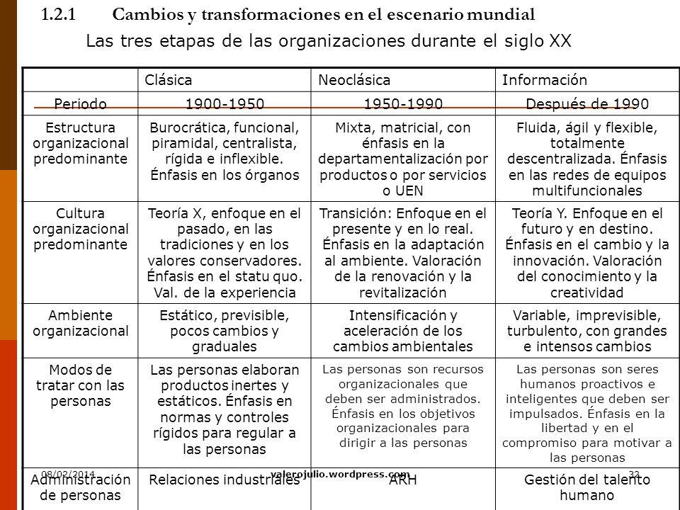 32 1.2.1 Cambios y transformaciones en el escenario mundial Las tres etapas de las organizaciones durante el siglo XX ClásicaNeoclásicaInformación Per