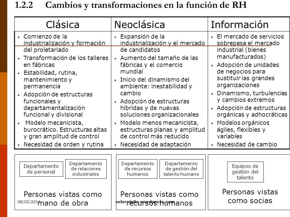 34 1.2.2Cambios y transformaciones en la función de RH ClásicaNeoclásicaInformación Comienzo de la industrialización y formación del proletariado Tran