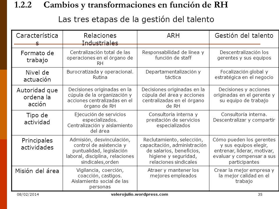 35 1.2.2Cambios y transformaciones en función de RH Las tres etapas de la gestión del talento Característica s Relaciones Industriales ARHGestión del