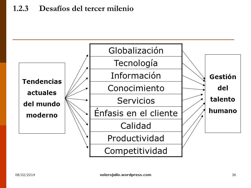 36 1.2.3Desafíos del tercer milenio Globalización Tecnología Información Conocimiento Servicios Énfasis en el cliente Calidad Productividad Competitiv