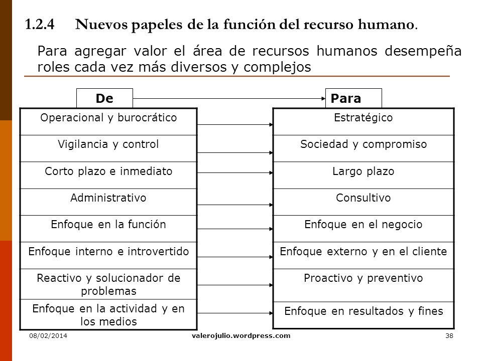 38 1.2.4Nuevos papeles de la función del recurso humano. Para agregar valor el área de recursos humanos desempeña roles cada vez más diversos y comple