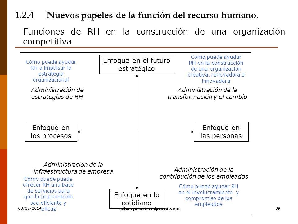 39 1.2.4Nuevos papeles de la función del recurso humano. Funciones de RH en la construcción de una organización competitiva Enfoque en el futuro estra