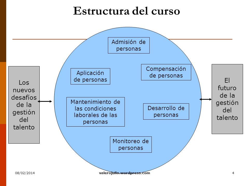 4 Estructura del curso Compensación de personas Aplicación de personas Mantenimiento de las condiciones laborales de las personas Desarrollo de person