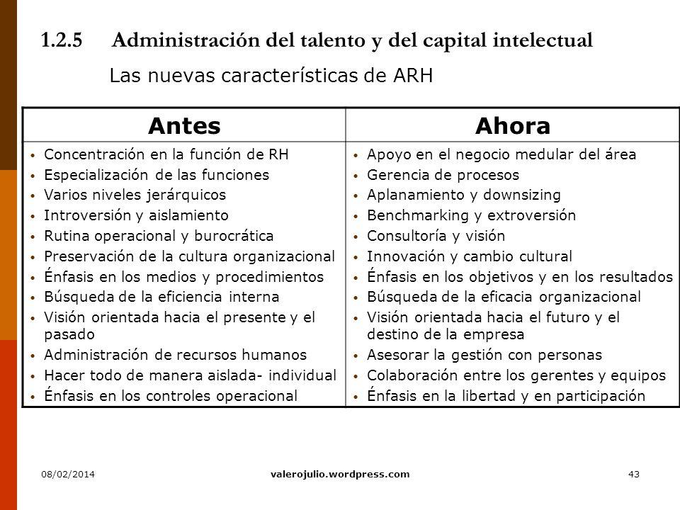 43 1.2.5Administración del talento y del capital intelectual Las nuevas características de ARH AntesAhora Concentración en la función de RH Especializ