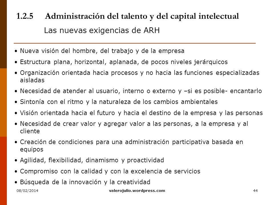 44 1.2.5Administración del talento y del capital intelectual Las nuevas exigencias de ARH Nueva visión del hombre, del trabajo y de la empresa Estruct
