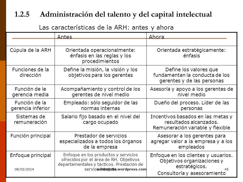 45 1.2.5Administración del talento y del capital intelectual Las características de la ARH: antes y ahora AntesAhora Cúpula de la ARHOrientada operaci