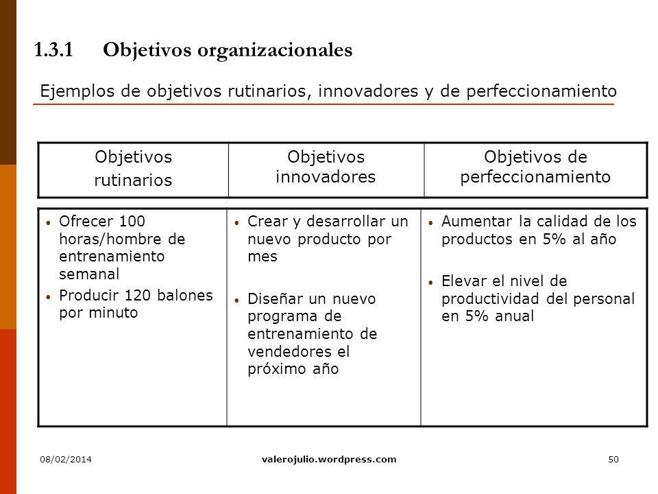 50 1.3.1Objetivos organizacionales Ejemplos de objetivos rutinarios, innovadores y de perfeccionamiento Objetivos rutinarios Objetivos innovadores Obj