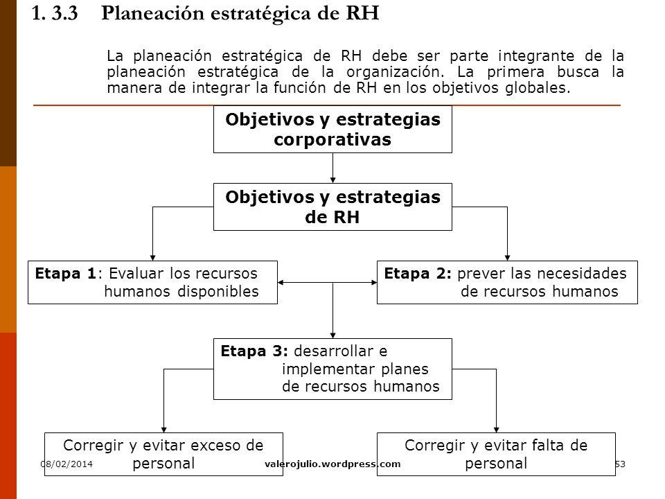 53 1. 3.3Planeación estratégica de RH La planeación estratégica de RH debe ser parte integrante de la planeación estratégica de la organización. La pr