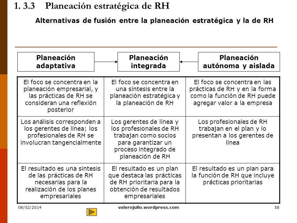58 1. 3.3Planeación estratégica de RH Alternativas de fusión entre la planeación estratégica y la de RH Planeación autónoma y aislada Planeación integ