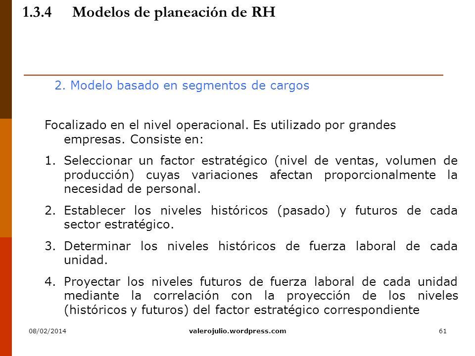 61 1.3.4Modelos de planeación de RH 2. Modelo basado en segmentos de cargos Focalizado en el nivel operacional. Es utilizado por grandes empresas. Con