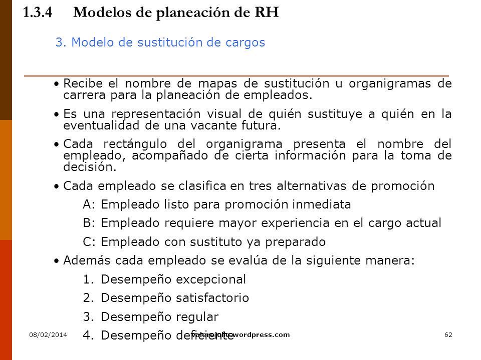 62 1.3.4Modelos de planeación de RH 3. Modelo de sustitución de cargos Recibe el nombre de mapas de sustitución u organigramas de carrera para la plan