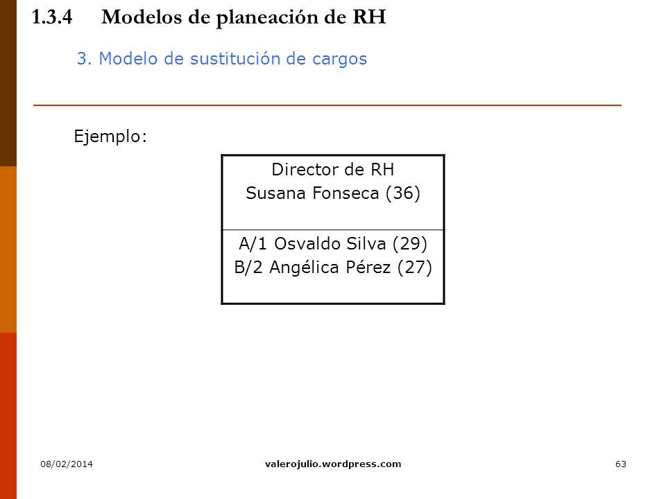 63 1.3.4Modelos de planeación de RH 3. Modelo de sustitución de cargos Director de RH Susana Fonseca (36) A/1 Osvaldo Silva (29) B/2 Angélica Pérez (2