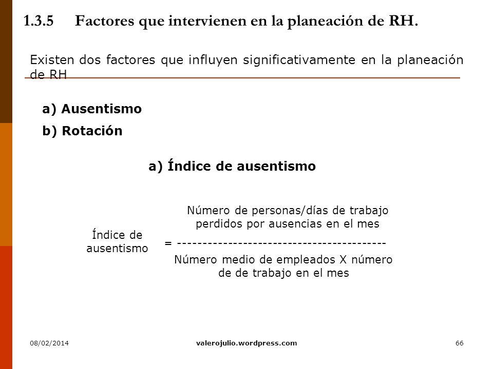 66 1.3.5Factores que intervienen en la planeación de RH. Existen dos factores que influyen significativamente en la planeación de RH a) Ausentismo b)