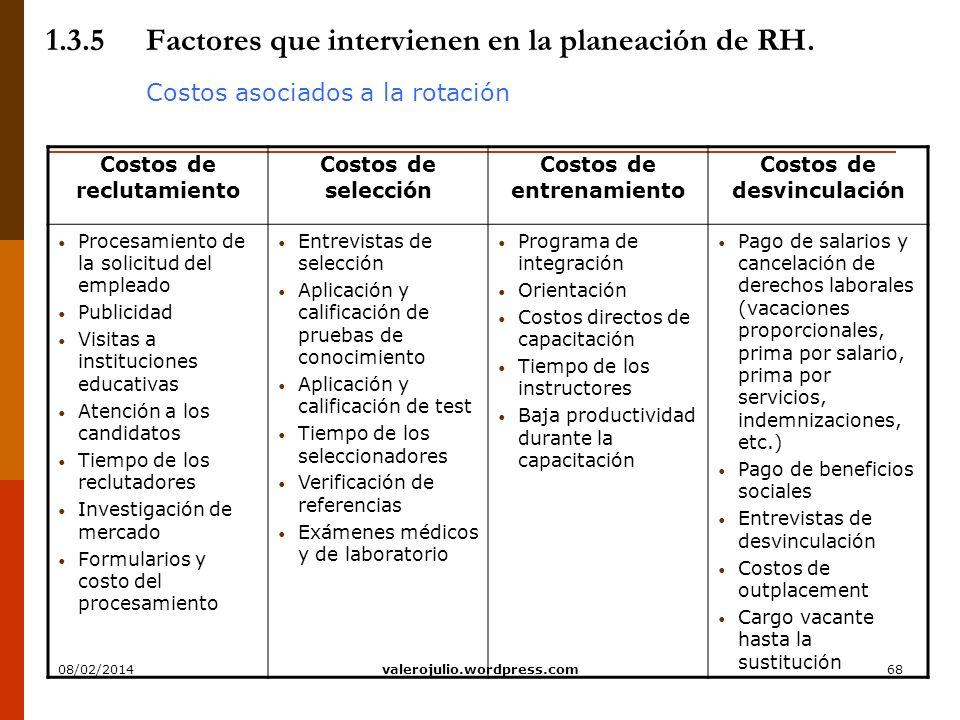 68 1.3.5Factores que intervienen en la planeación de RH. Costos asociados a la rotación Costos de reclutamiento Costos de selección Costos de entrenam