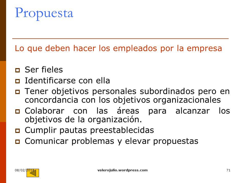 71 Propuesta Lo que deben hacer los empleados por la empresa Ser fieles Identificarse con ella Tener objetivos personales subordinados pero en concord