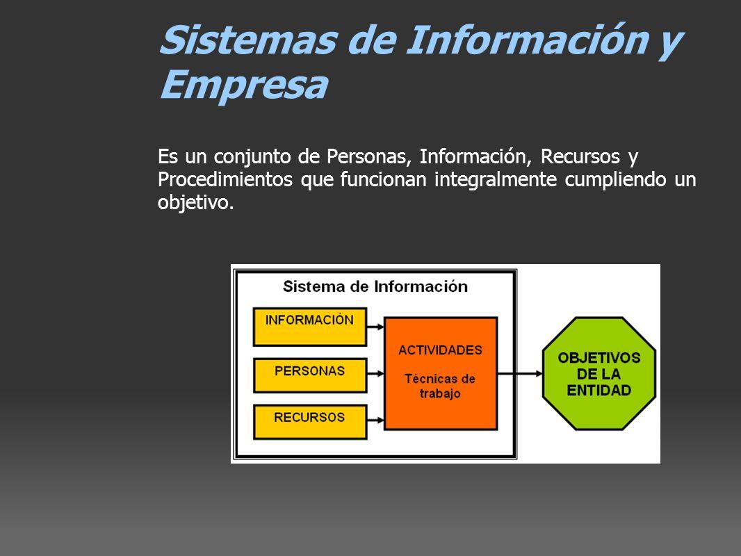 Sistemas de Información y Empresa Es un conjunto de Personas, Información, Recursos y Procedimientos que funcionan integralmente cumpliendo un objetiv