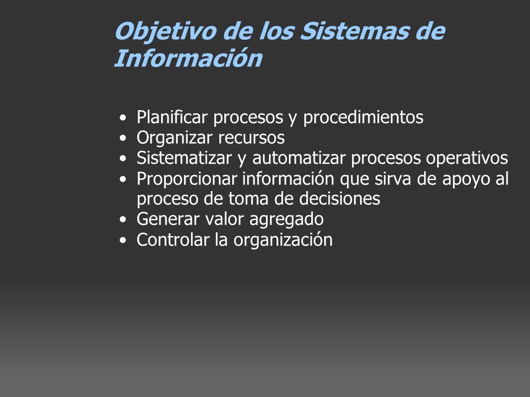Objetivo de los Sistemas de Información Planificar procesos y procedimientos Organizar recursos Sistematizar y automatizar procesos operativos Proporc