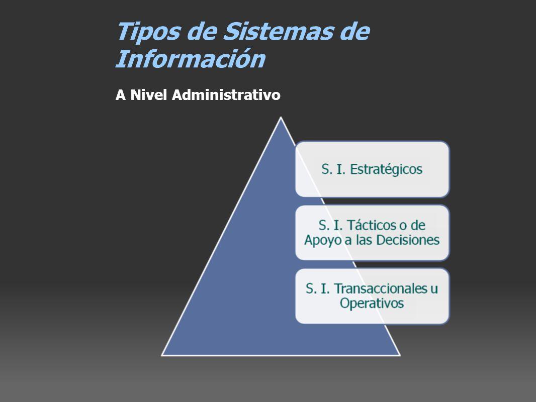 Tipos de Sistemas de Información A Nivel Administrativo