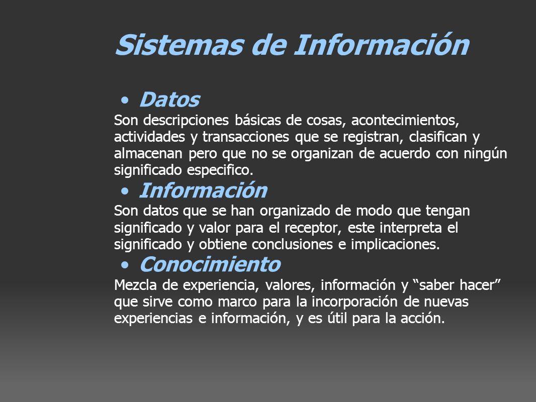 Sistemas de Información Datos Son descripciones básicas de cosas, acontecimientos, actividades y transacciones que se registran, clasifican y almacena
