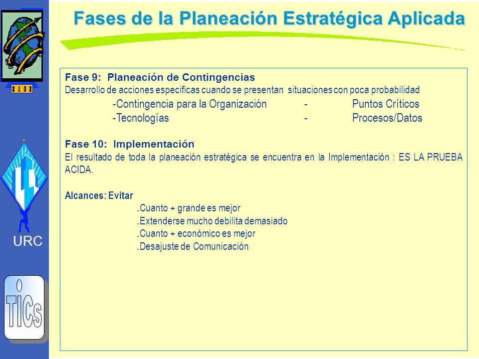 Fase 9: Planeación de Contingencias Desarrollo de acciones especificas cuando se presentan situaciones con poca probabilidad -Contingencia para la Org