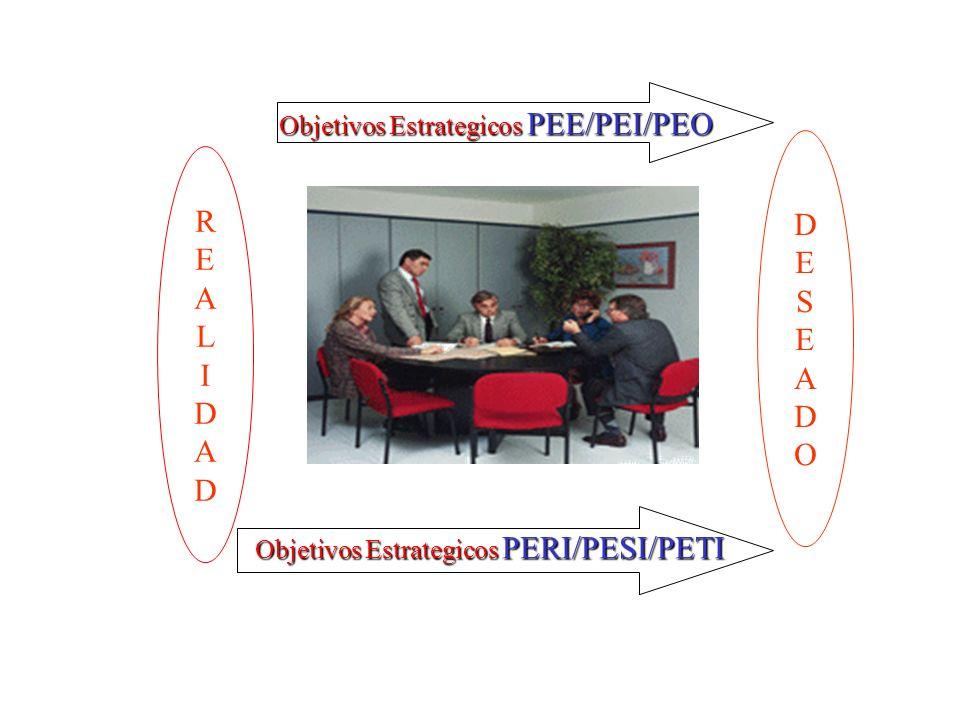 Objetivos Estrategicos PEE/PEI/PEO Objetivos Estrategicos PEE/PEI/PEO Objetivos Estrategicos PERI/PESI/PETI Objetivos Estrategicos PERI/PESI/PETI REAL