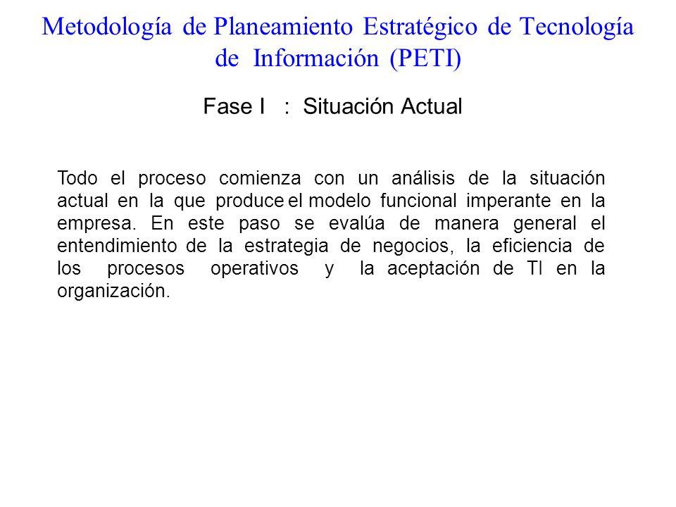 Fase I : Situación Actual Metodología de Planeamiento Estratégico de Tecnología de Información (PETI) Todo el proceso comienza con un análisis de la s