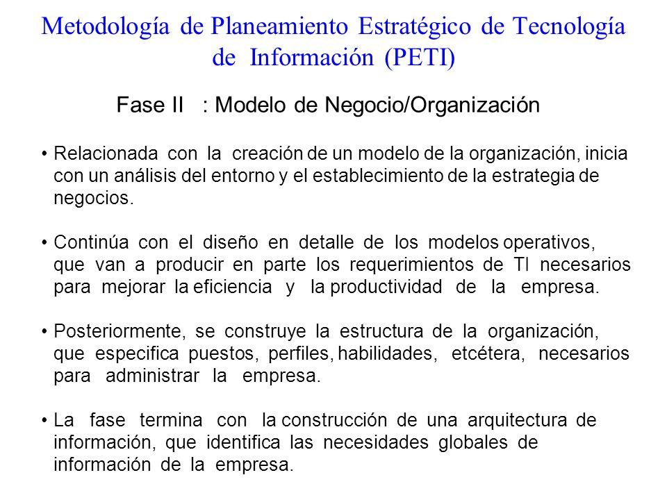 Fase II : Modelo de Negocio/Organización Metodología de Planeamiento Estratégico de Tecnología de Información (PETI) Relacionada con la creación de un