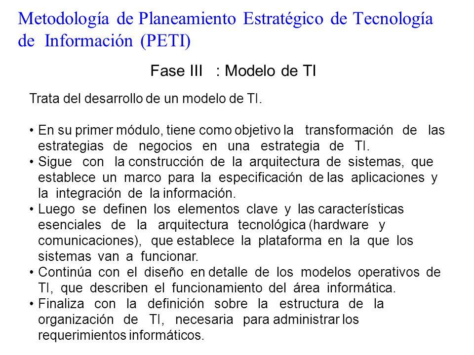 Fase III : Modelo de TI Metodología de Planeamiento Estratégico de Tecnología de Información (PETI) Trata del desarrollo de un modelo de TI. En su pri