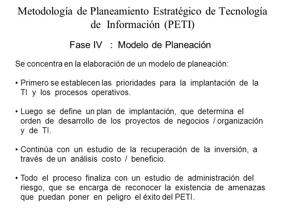 Fase IV : Modelo de Planeación Metodología de Planeamiento Estratégico de Tecnología de Información (PETI) Se concentra en la elaboración de un modelo
