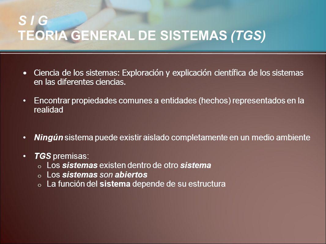 S I G TEORIA GENERAL DE SISTEMAS (TGS) Ciencia de los sistemas: Exploración y explicación científica de los sistemas en las diferentes ciencias. Encon