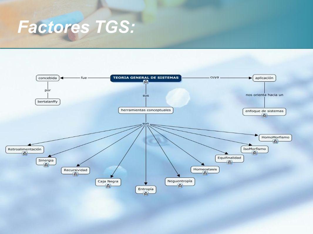 Factores TGS: